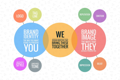 How Instagram Engagement Groups Can Give Your Business a Branding Boost